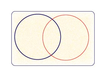 Venn diagrams a fun math lesson homeschool bytes venn diagrams sound like a fancy and difficult math concept but instead they make a great math activity for toddlers and up ccuart Choice Image